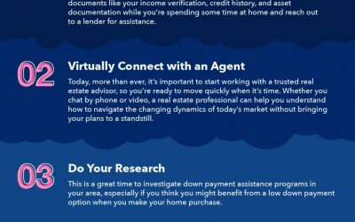 What You Can Do to Keep Your Dream of Homeownership Moving Forward [INFOGRAPHIC]